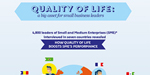 Quality of Life Within SMEs Boosts Their Attraction, Competitiveness and Performance