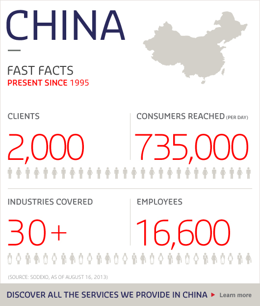 China key figures